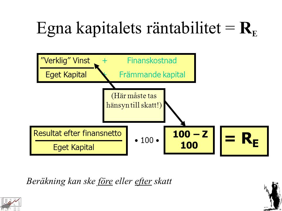 Egna kapitalets räntabilitet = RE
