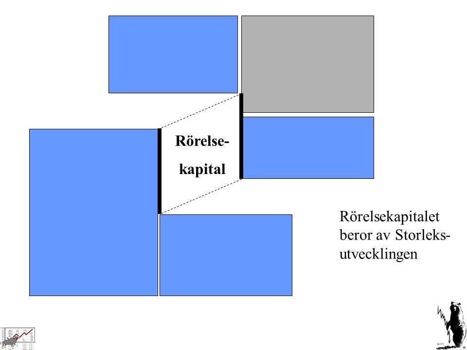 Rörelsekapitalet beror av Storleks-utvecklingen
