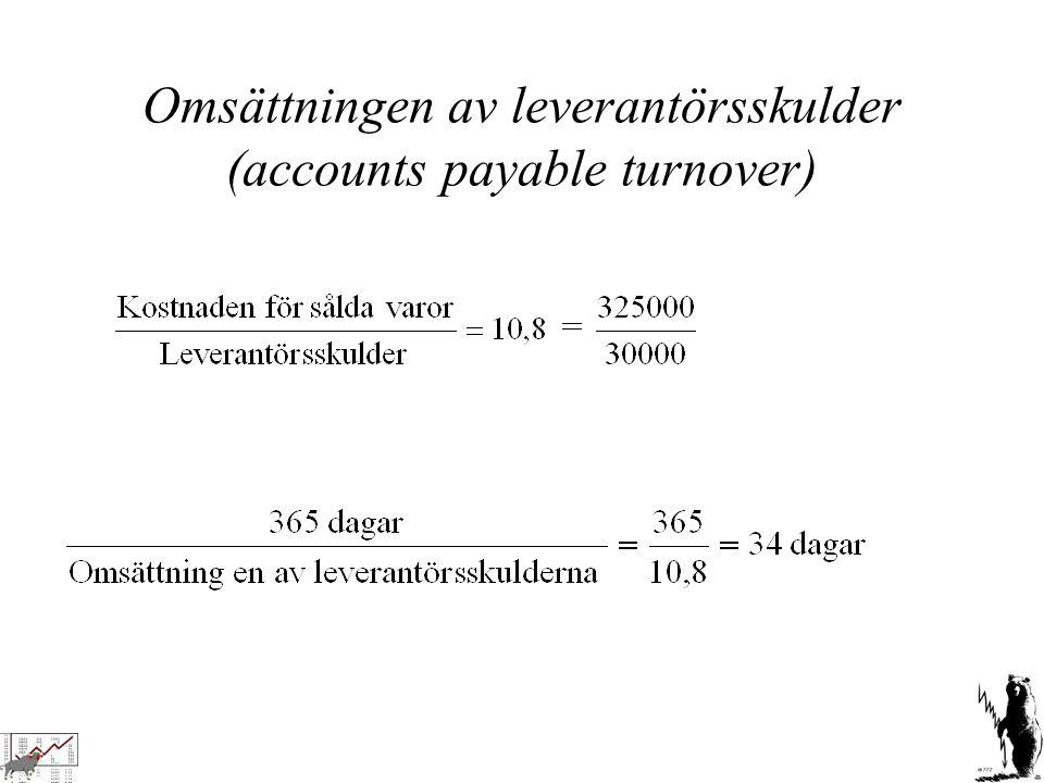 Omsättningen av leverantörsskulder (accounts payable turnover)