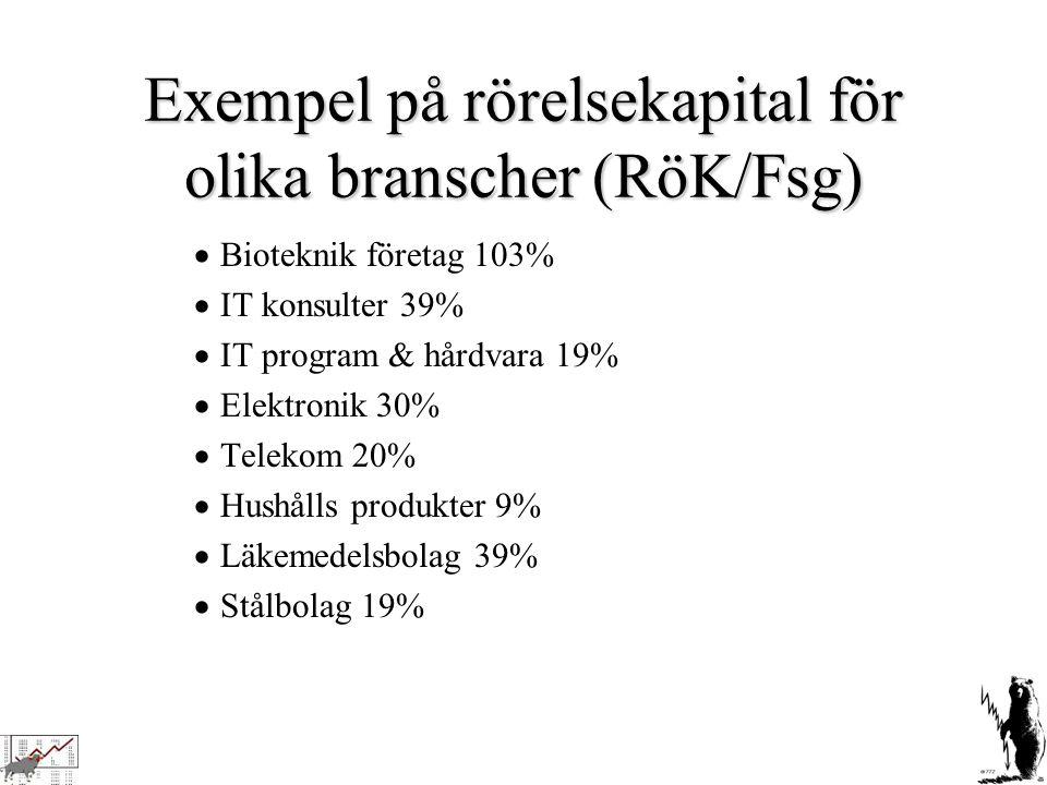 Exempel på rörelsekapital för olika branscher (RöK/Fsg)