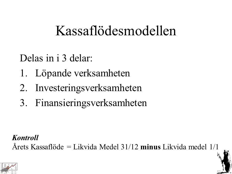 Kassaflödesmodellen Delas in i 3 delar: Löpande verksamheten