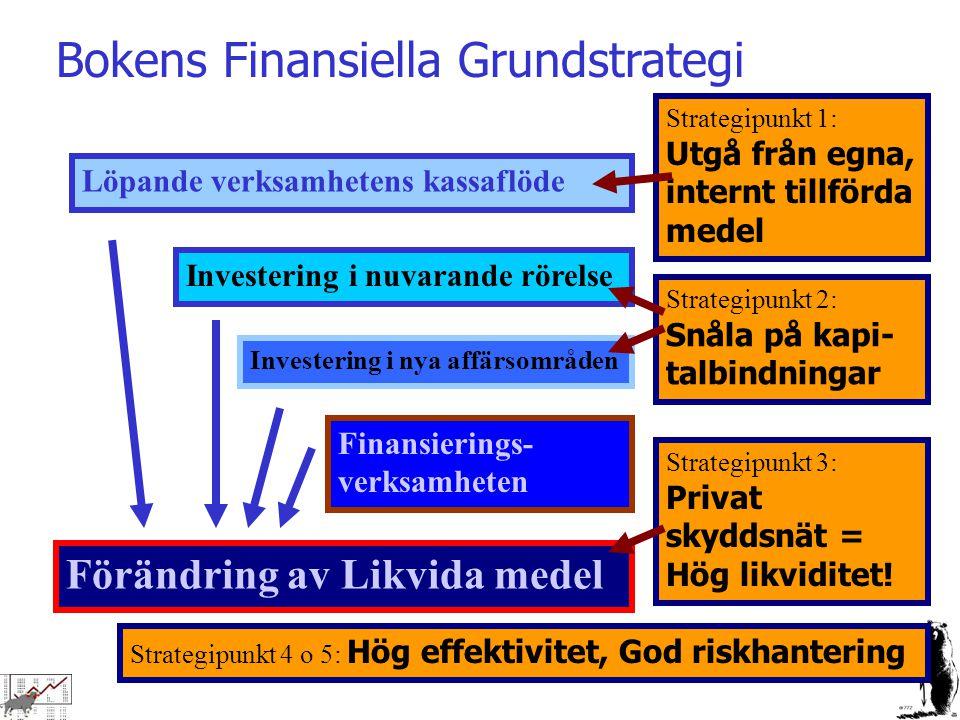 Bokens Finansiella Grundstrategi