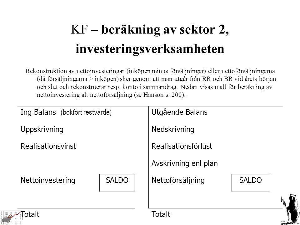 KF – beräkning av sektor 2, investeringsverksamheten