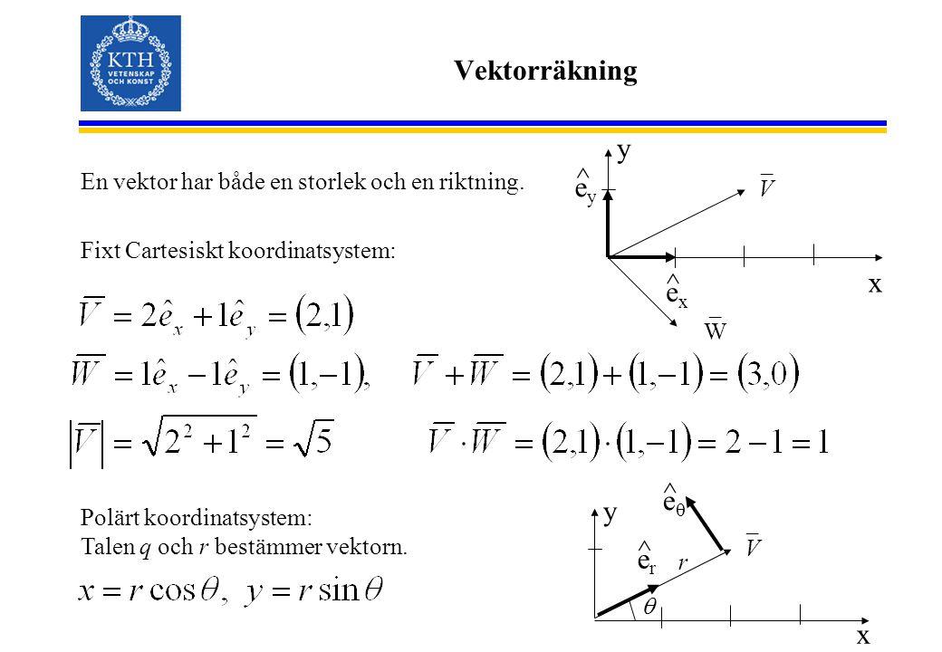 Vektorräkning y ^ ey ^ x ex ^ eq y ^ er x _