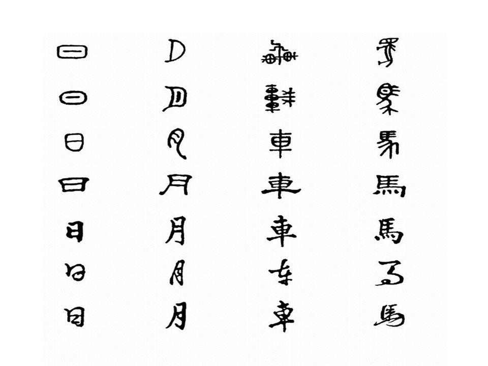 Orakel; jinwen; xiao zhuan; lishu; kaishu; caoshu; xingshu.