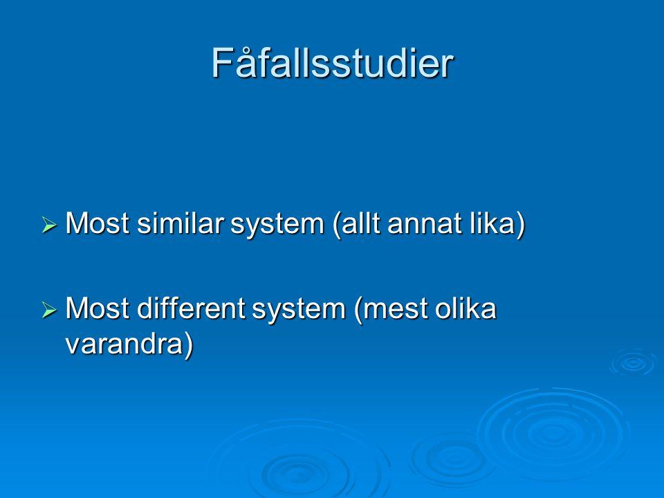 Fåfallsstudier Most similar system (allt annat lika)