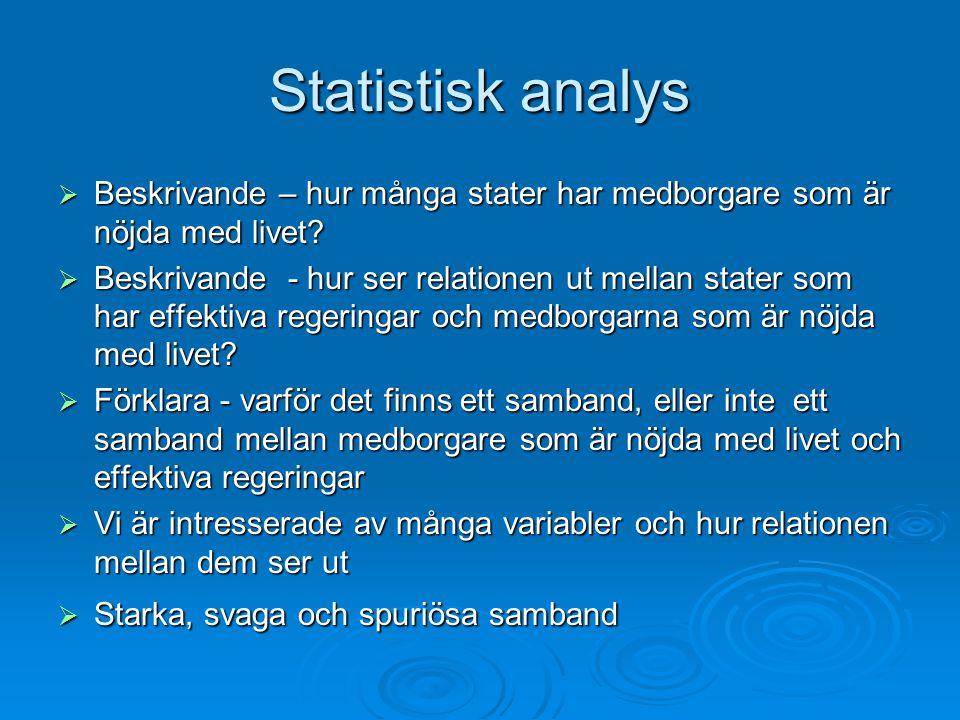 Statistisk analys Beskrivande – hur många stater har medborgare som är nöjda med livet