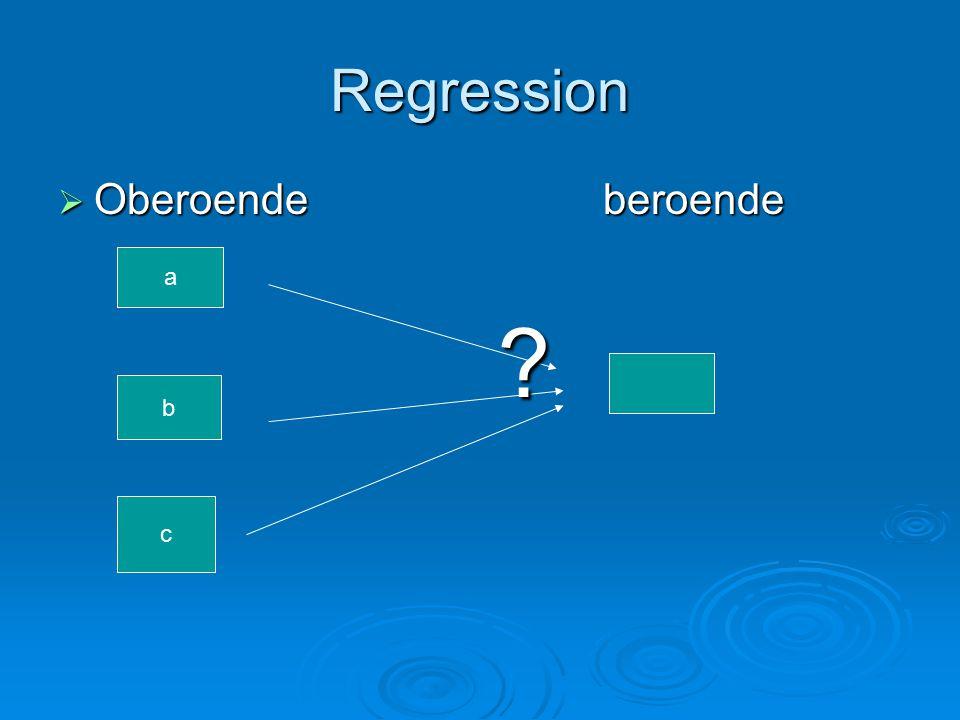Regression Oberoende beroende a b c