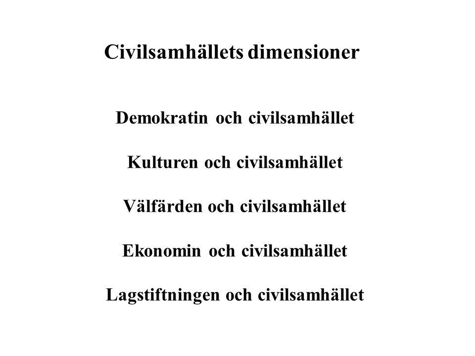 Civilsamhällets dimensioner