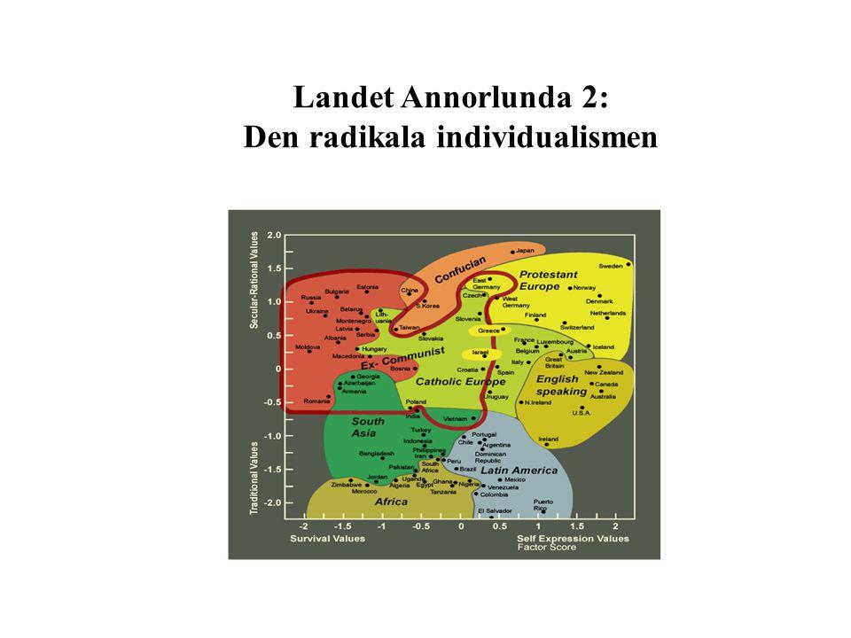 Den radikala individualismen