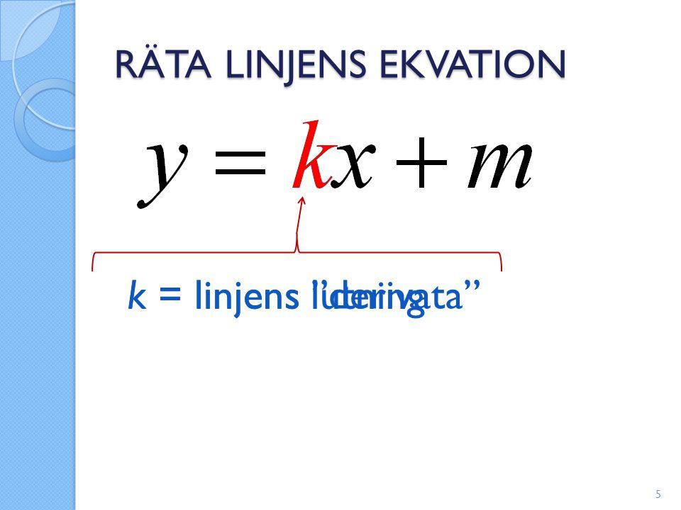 RÄTA LINJENS EKVATION k = linjens derivata k = linjens lutning