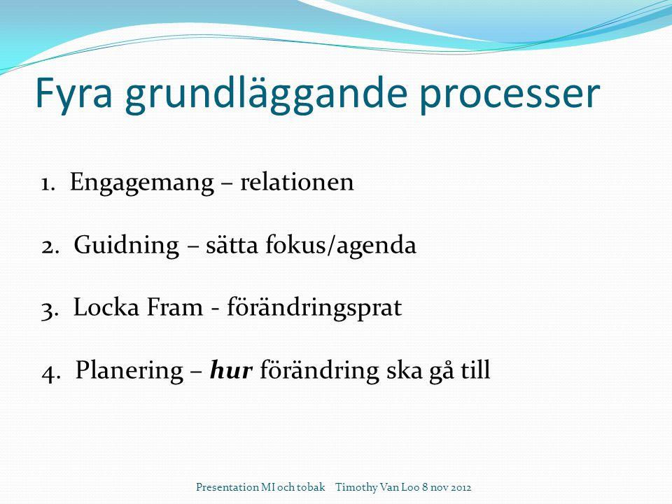 Fyra grundläggande processer