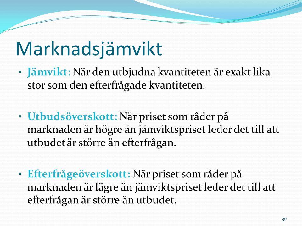 Marknadsjämvikt Jämvikt: När den utbjudna kvantiteten är exakt lika stor som den efterfrågade kvantiteten.