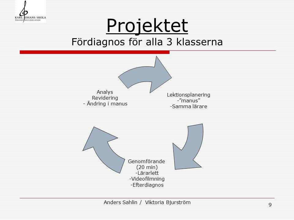 Projektet Fördiagnos för alla 3 klasserna