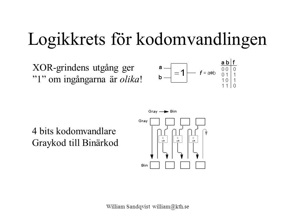 Logikkrets för kodomvandlingen