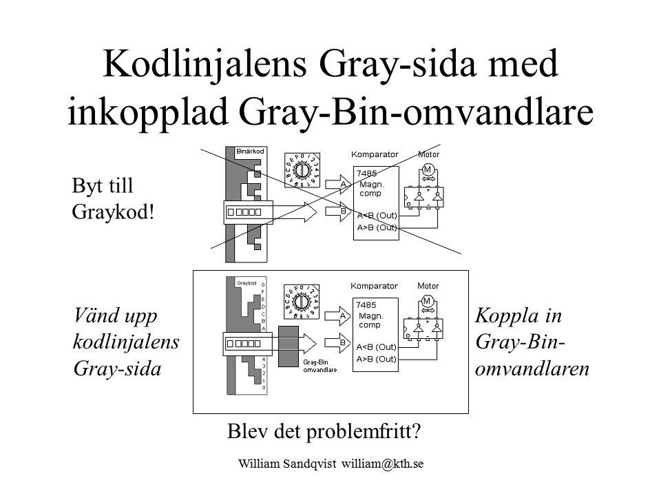 Kodlinjalens Gray-sida med inkopplad Gray-Bin-omvandlare