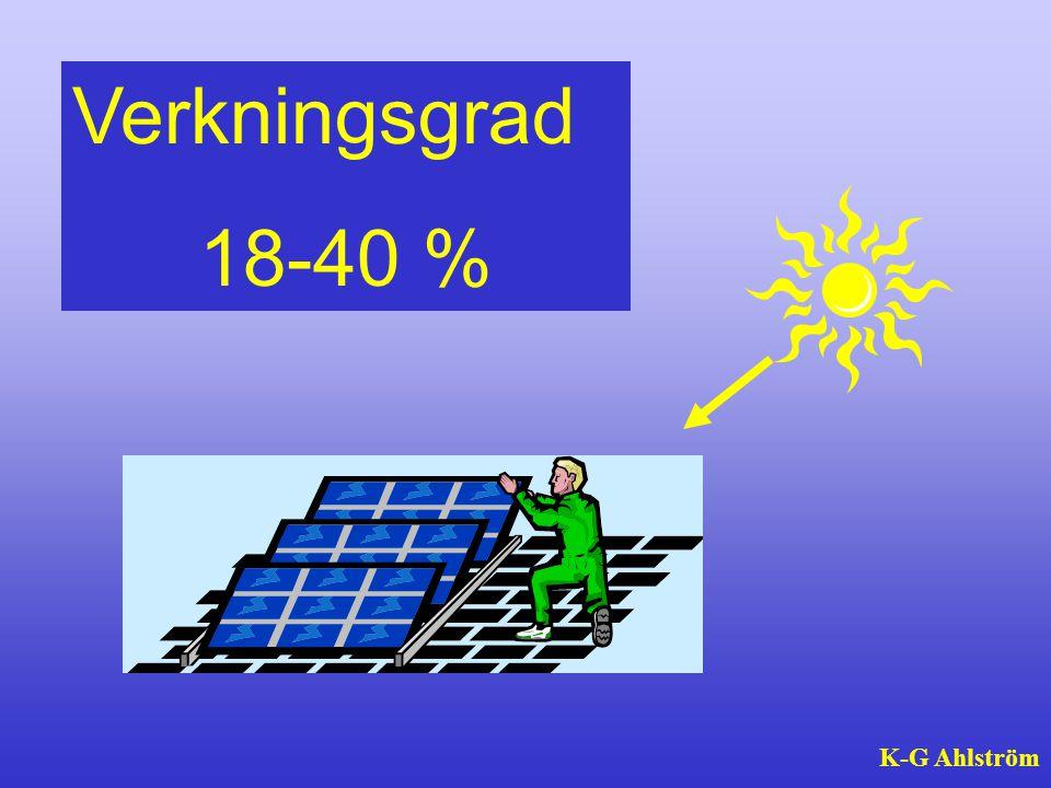 Verkningsgrad 18-40 % Solceller ger elenergi. K-G Ahlström