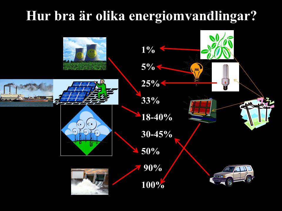 Hur bra är olika energiomvandlingar