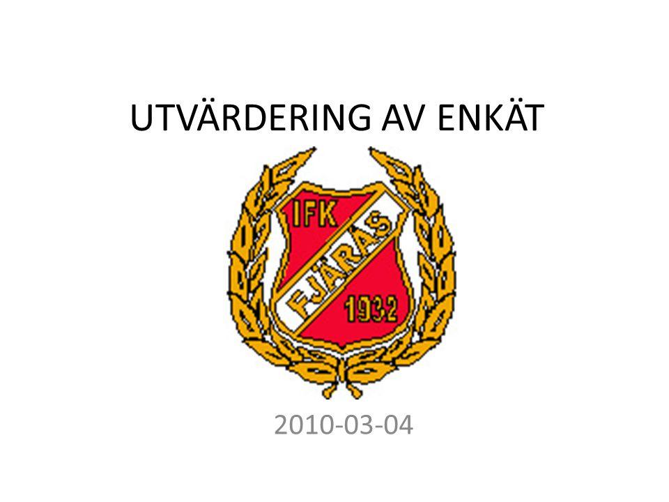UTVÄRDERING AV ENKÄT 2010-03-04