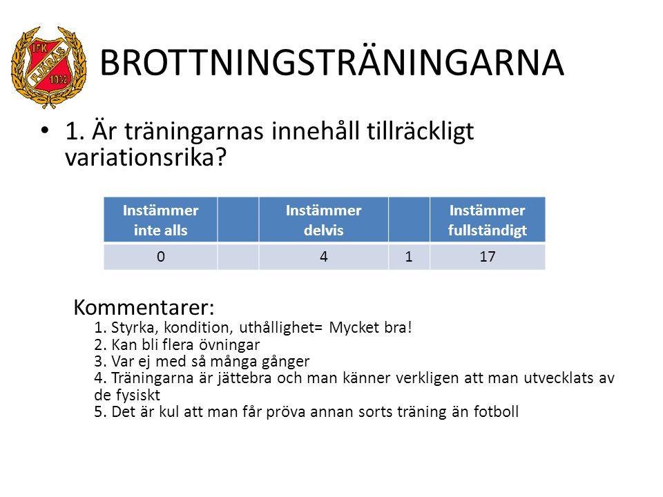 BROTTNINGSTRÄNINGARNA
