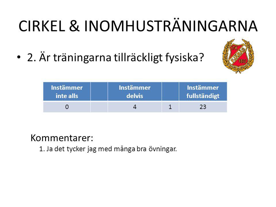 CIRKEL & INOMHUSTRÄNINGARNA