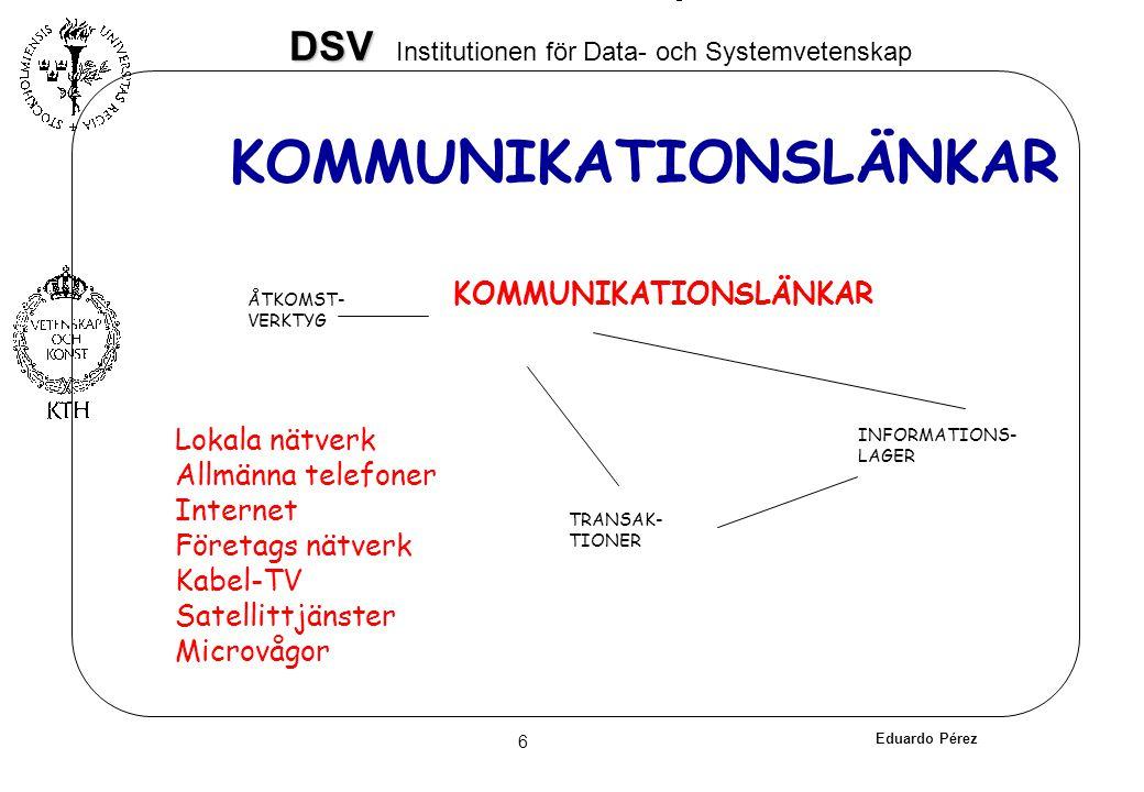 KOMMUNIKATIONSLÄNKAR