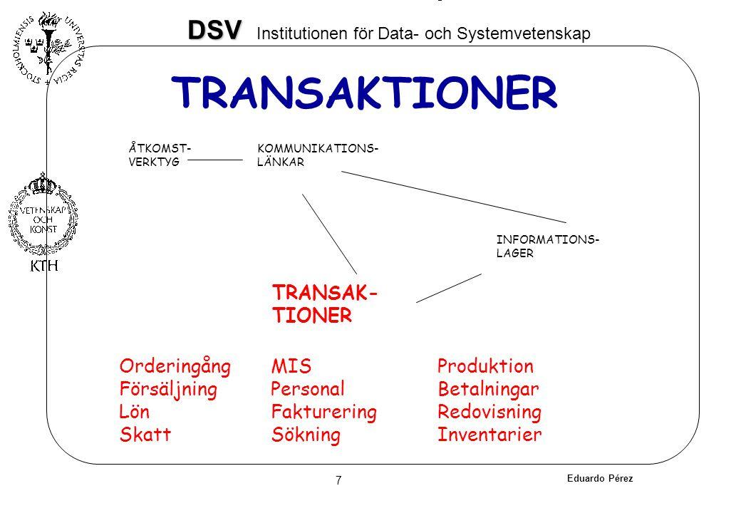 TRANSAKTIONER TRANSAK- TIONER Orderingång MIS Produktion