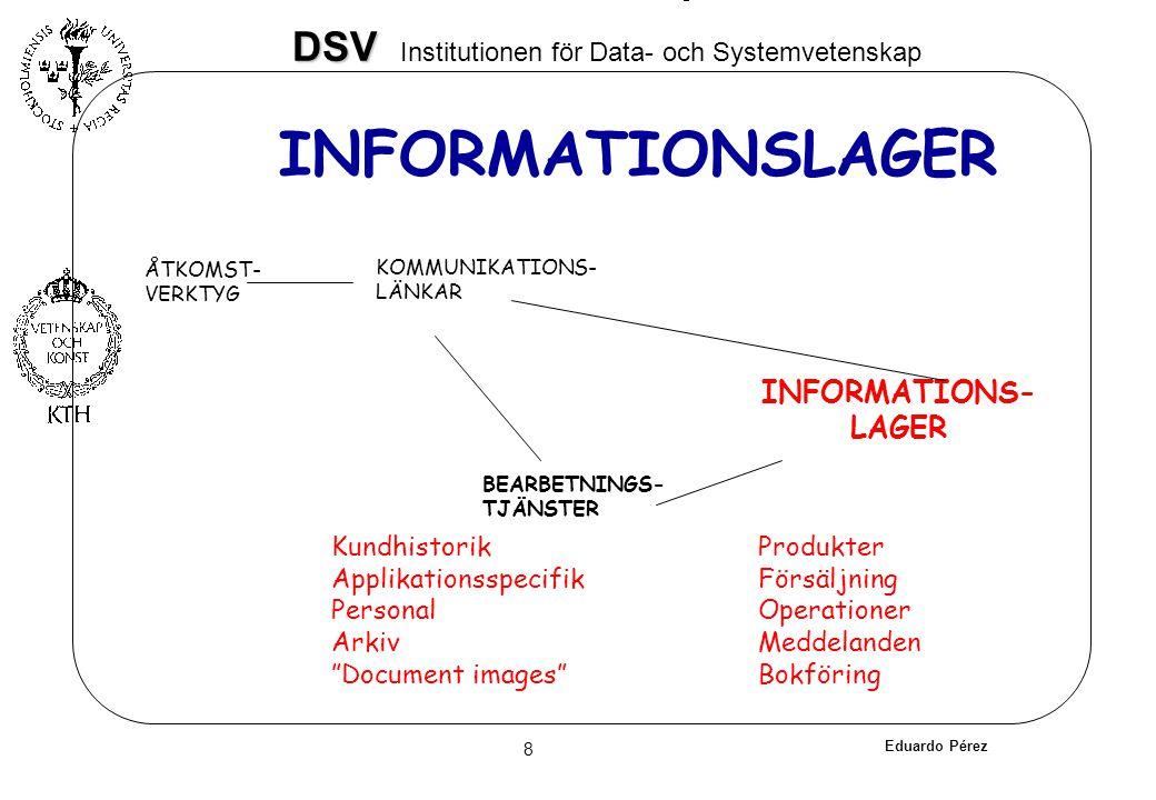 INFORMATIONSLAGER INFORMATIONS- LAGER Kundhistorik Produkter