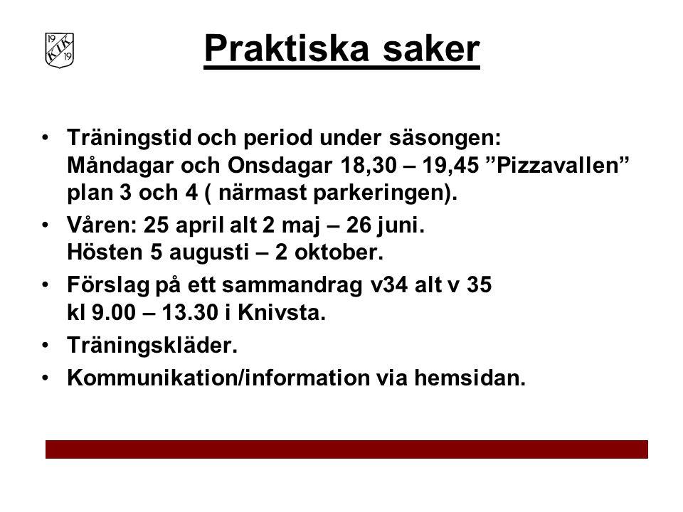 Praktiska saker Träningstid och period under säsongen: Måndagar och Onsdagar 18,30 – 19,45 Pizzavallen plan 3 och 4 ( närmast parkeringen).