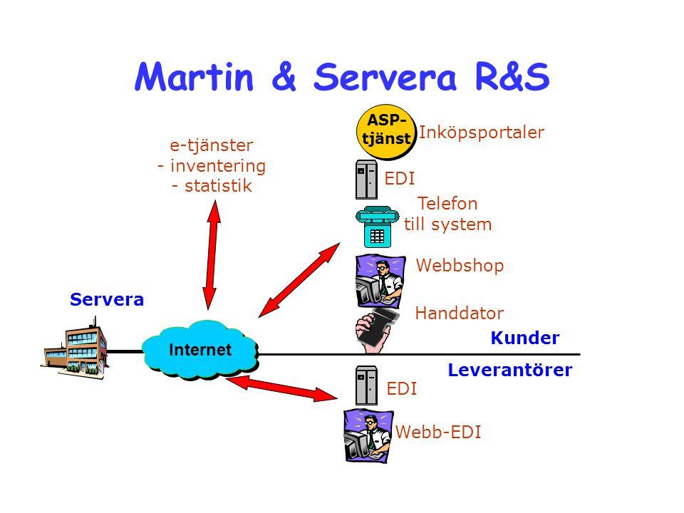 Martin & Servera R&S Inköpsportaler e-tjänster - inventering