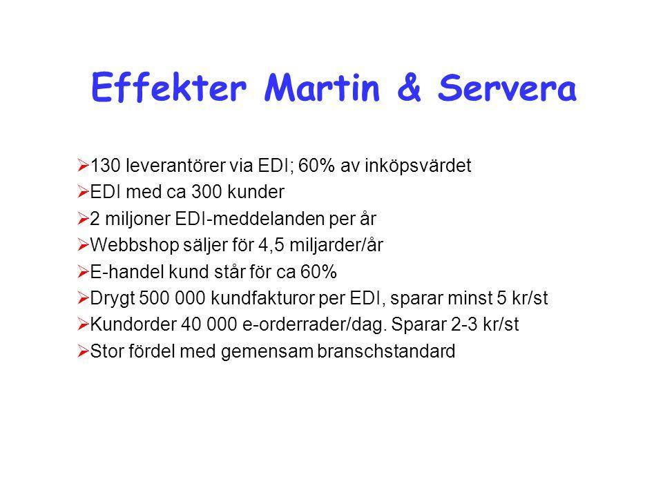 Effekter Martin & Servera