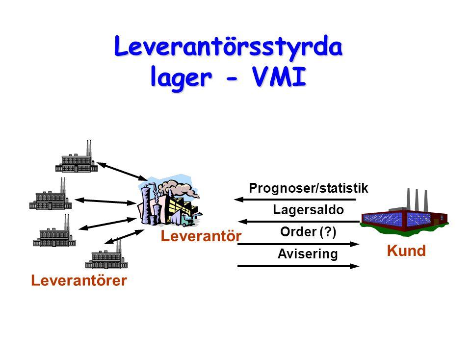 Leverantörsstyrda lager - VMI
