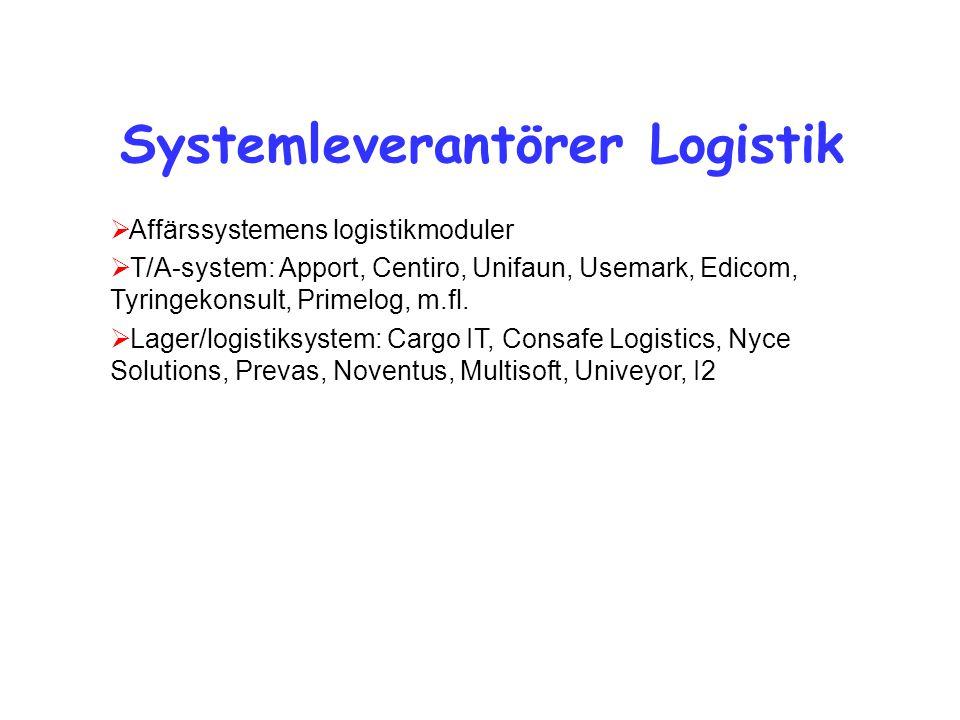 Systemleverantörer Logistik