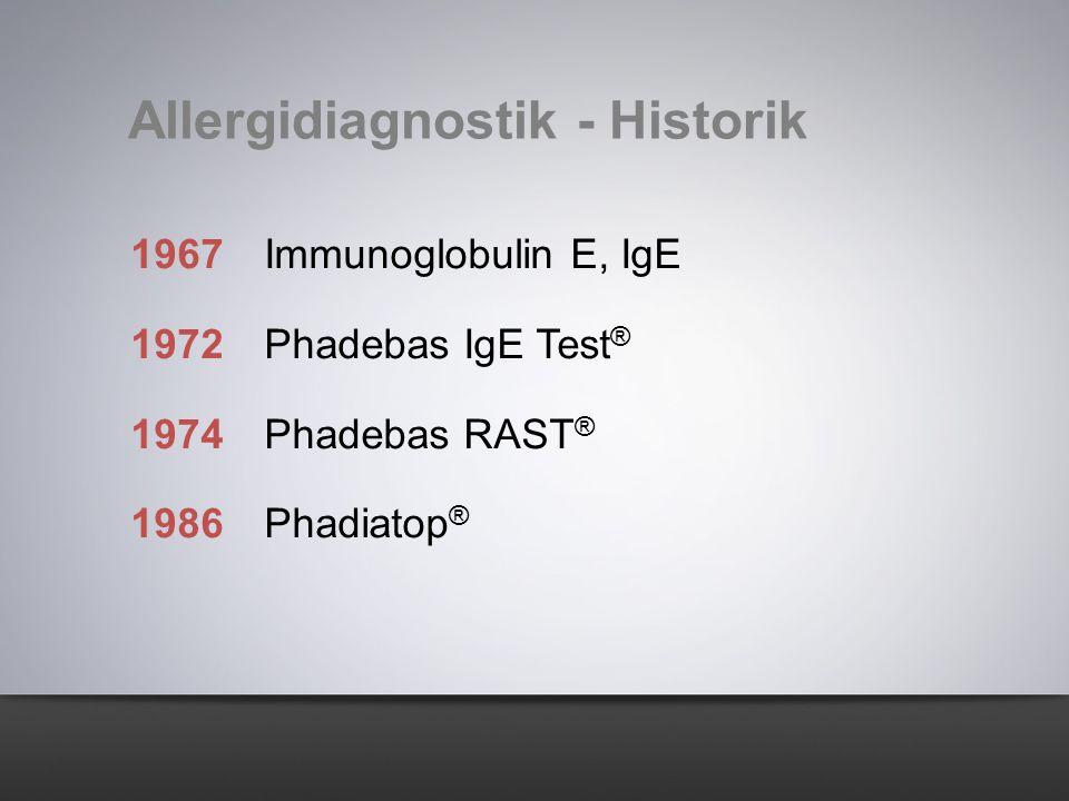 Allergidiagnostik - Historik