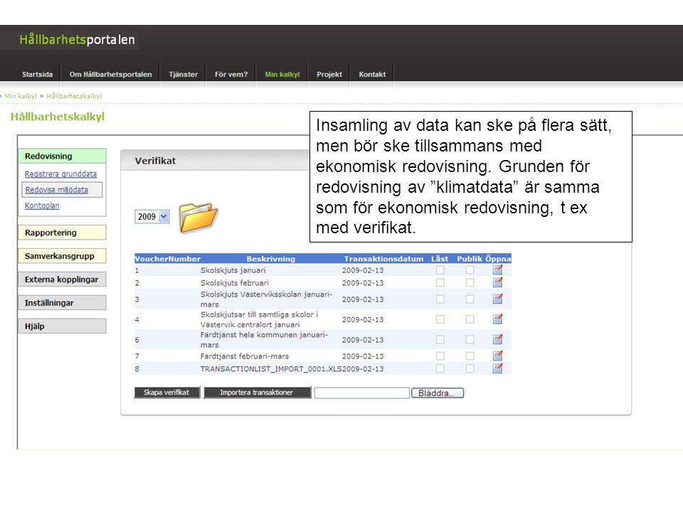 Insamling av data kan ske på flera sätt, men bör ske tillsammans med ekonomisk redovisning.