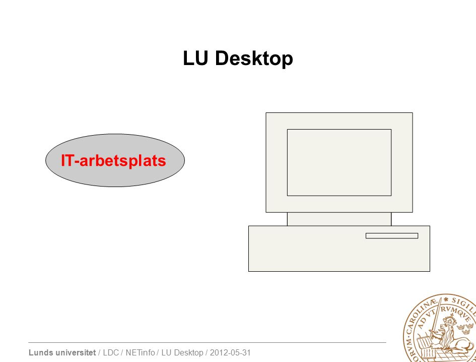 LU Desktop IT-arbetsplats