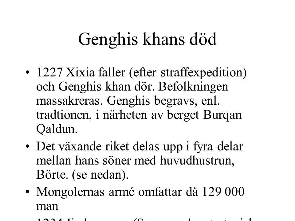 Genghis khans död
