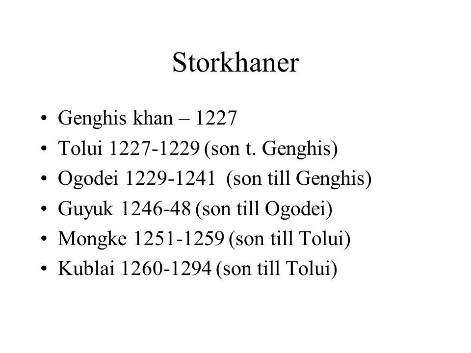Storkhaner Genghis khan – 1227 Tolui 1227-1229 (son t. Genghis)