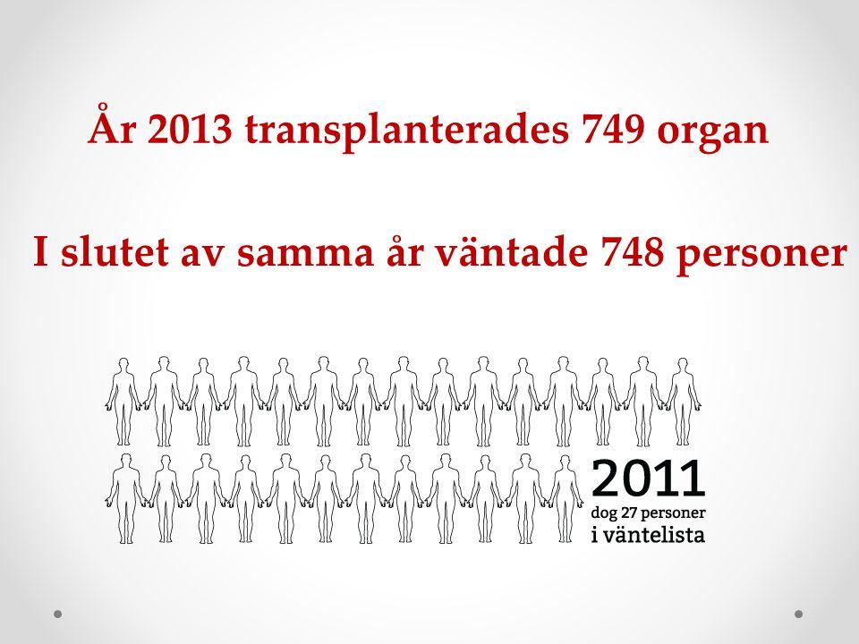År 2013 transplanterades 749 organ