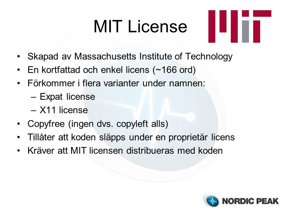 MIT License Skapad av Massachusetts Institute of Technology