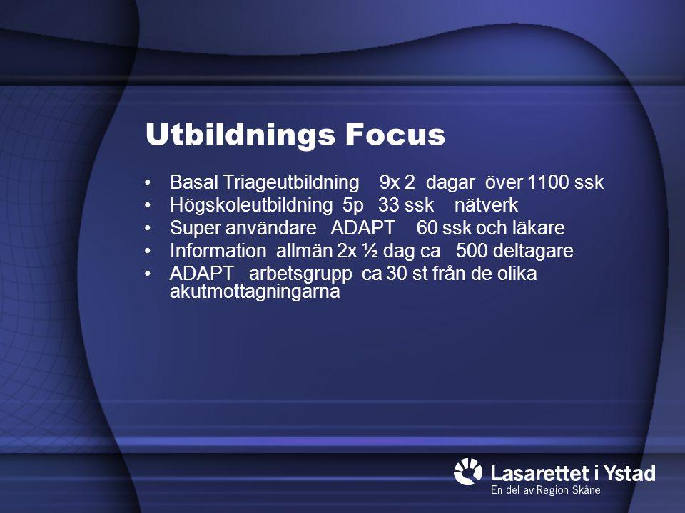 Utbildnings Focus Basal Triageutbildning 9x 2 dagar över 1100 ssk