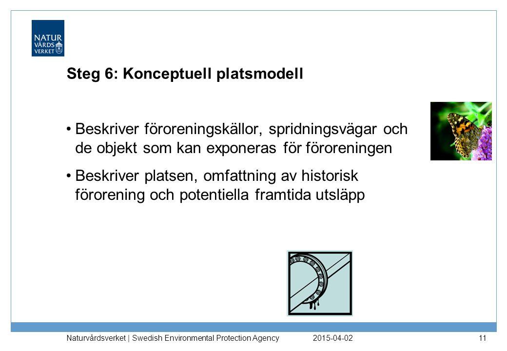 Steg 6: Konceptuell platsmodell