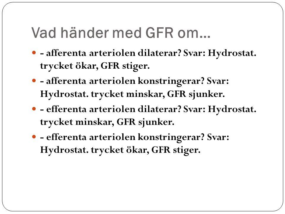 Vad händer med GFR om… - afferenta arteriolen dilaterar Svar: Hydrostat. trycket ökar, GFR stiger.