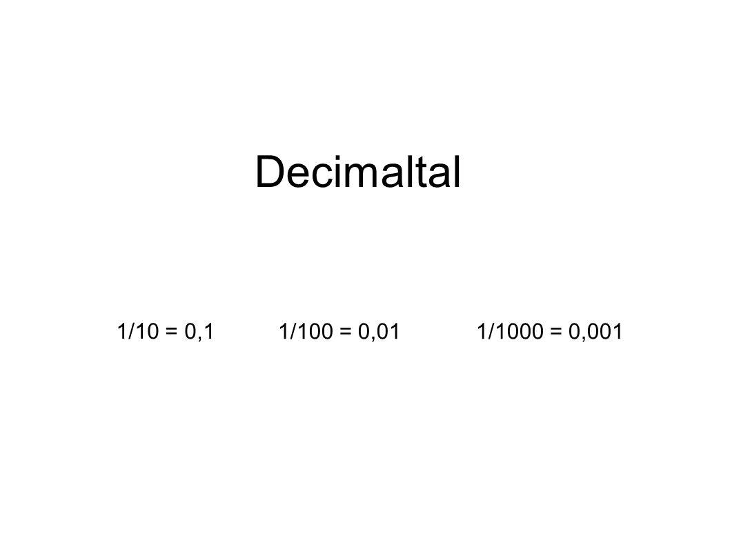 Decimaltal 1/10 = 0,1 1/100 = 0,01 1/1000 = 0,001