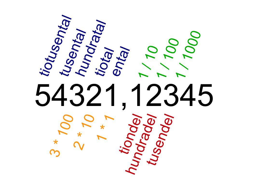 54321,12345 1 / 10 1 / 100 1 / 1000 tiotusental tusental hundratal