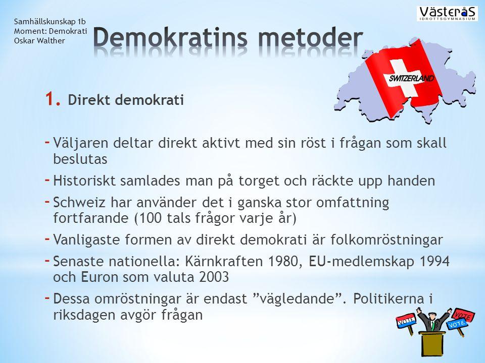 Demokratins metoder Direkt demokrati
