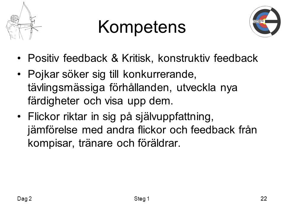 Kompetens Positiv feedback & Kritisk, konstruktiv feedback