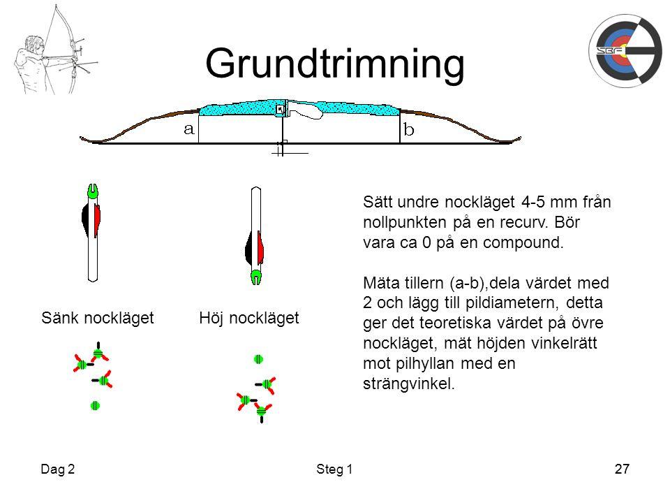 Grundtrimning Sätt undre nockläget 4-5 mm från nollpunkten på en recurv. Bör vara ca 0 på en compound.