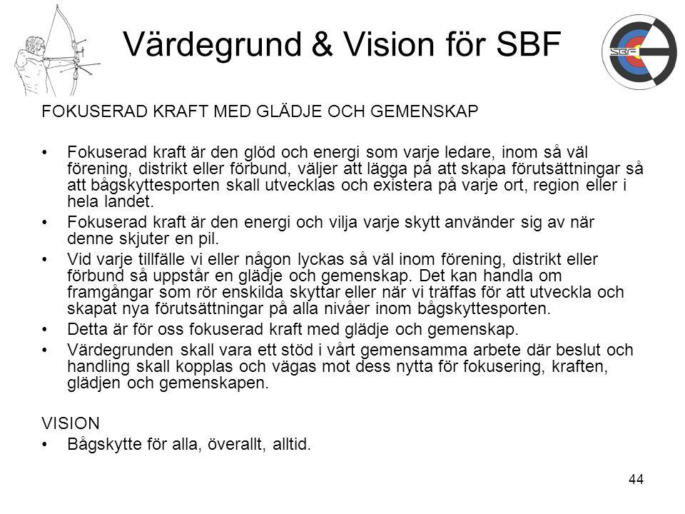 Värdegrund & Vision för SBF