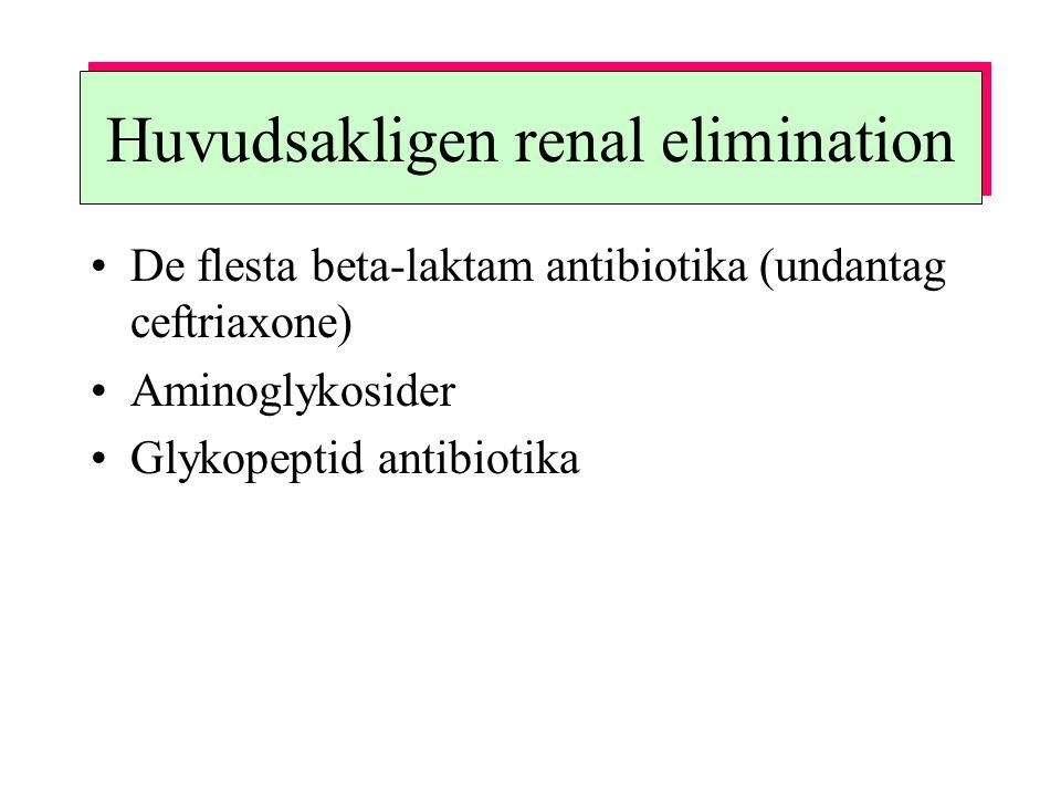 Huvudsakligen renal elimination